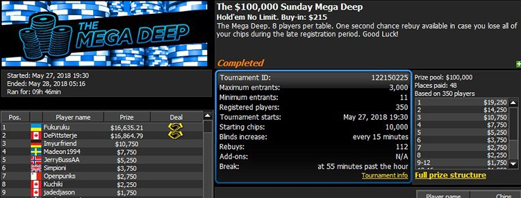 $100,000 Sunday Mega Deep 27-05-2018 result