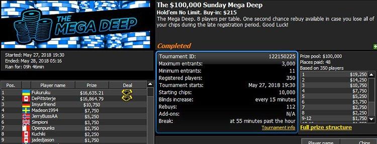 $100,000 Sunday Mega Deep 27-05-2018 result
