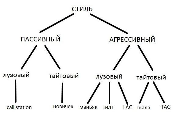 chtenie-ruk-i-igrokov-v-onlajn-pokere-1