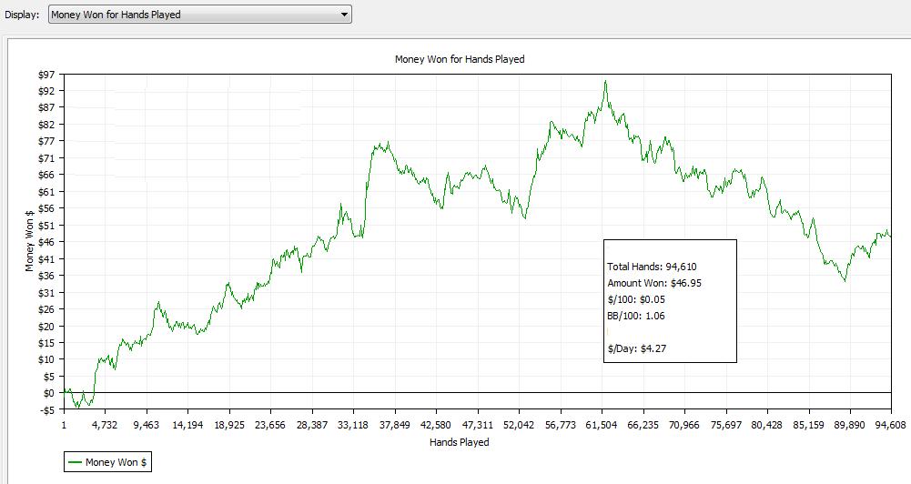variance-graph-2