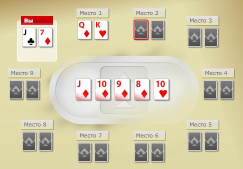 стрит флеш в покере фото