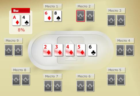 стрит флеш в покере фото 3