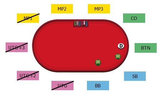 Можно ли выиграть казино онлайн в рулетку
