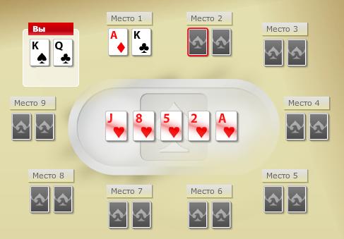 Сплит покер