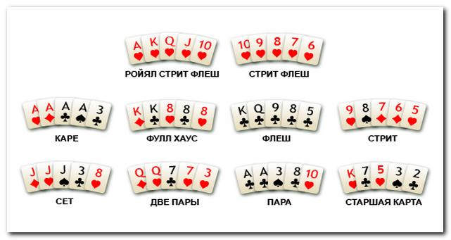 пятикарточный дро покер играть онлайн