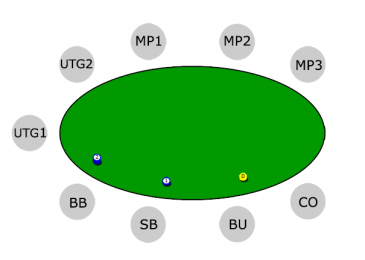 Позиции в покере за столом 9-max – особенности, таблица