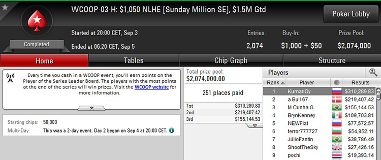 WCOOP-03-H $1,050 NLHE Sunday Million SE, $1,5M GTD result