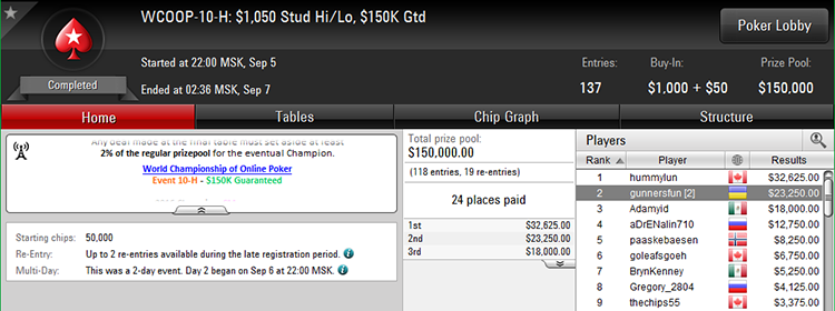 WSOOP-10-H 1050$ result