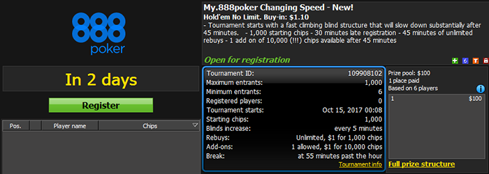 My.888poker Chandin Speed $100 GTD R-A