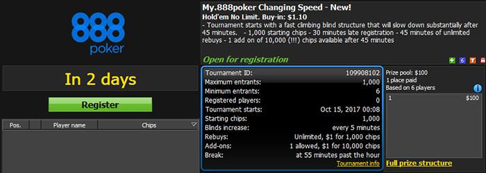 My.888poker Chandin Speed $100 GTD R-A