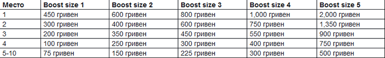 boost-5-size-prize