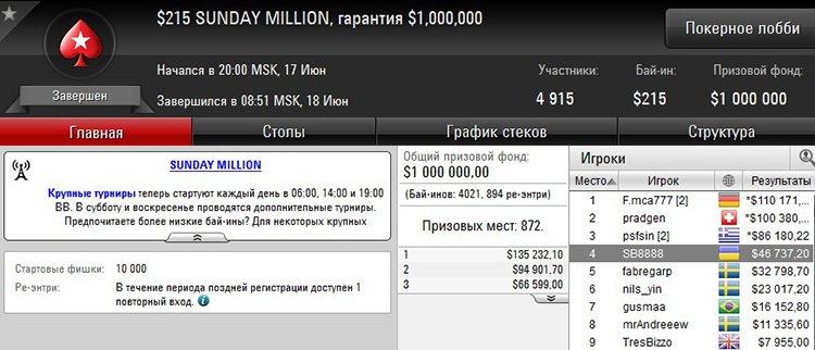 $215 Sunday Million 18-05-2018 result