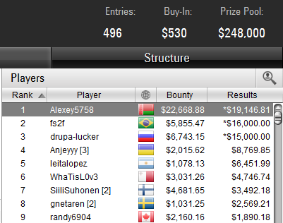 $530 Bounty Builder High Roller 26-12-2017 result