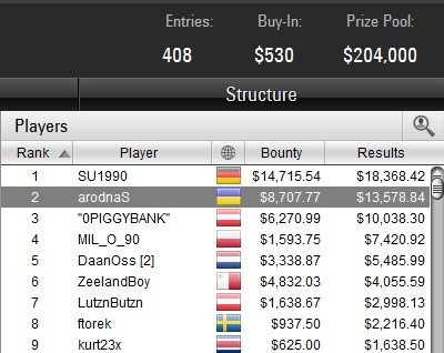 $530 Bounty Builder High Roller 6-03-2018 result