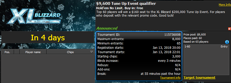 $9,600 Tune Up Event qualifier