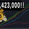 «Cumicon», завершая карьеру, поделился графиком с $7,423,000 выигрышей