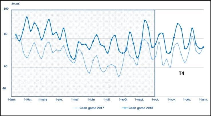 График кэш-игр 2017/2018 Франция