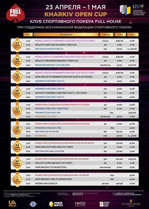 Kharkiv-Open-Cup-2018-schedule