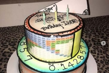 Liv Boeree Birthday Cake Puzzle
