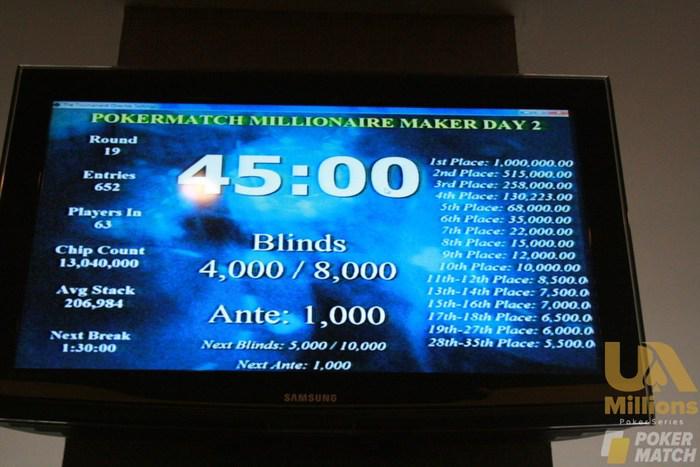 Millionaire Maker 2 day