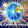 «Ultimate Cashback» – до 100% кэшбэка в новой акции на 888poker