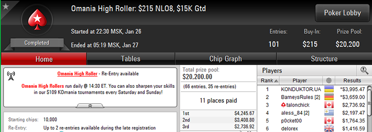 Omaha High Roller 26-01-2018 result