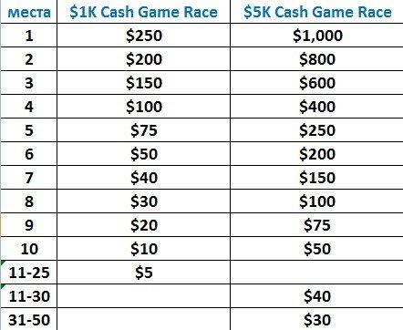 Rake-Race-Fastforward-prize
