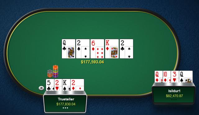 Timofey Trueteller Kuznetsov vs Viktor Isildur1 Blom - $200-$400 PLO