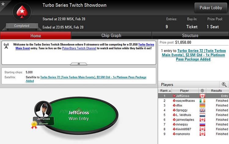 Turbo Series Twitch Showdown