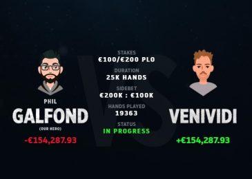 Фил Гальфонд выиграл €106,328 в последнем матче с «VeniVidi1993»