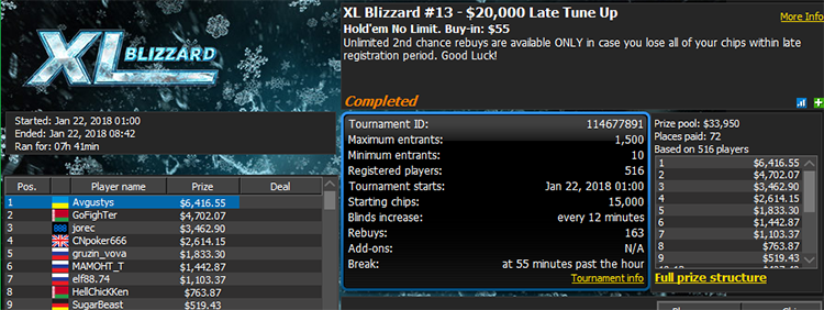 XL Blizzard #13 - $20,000 Late Tune Up result