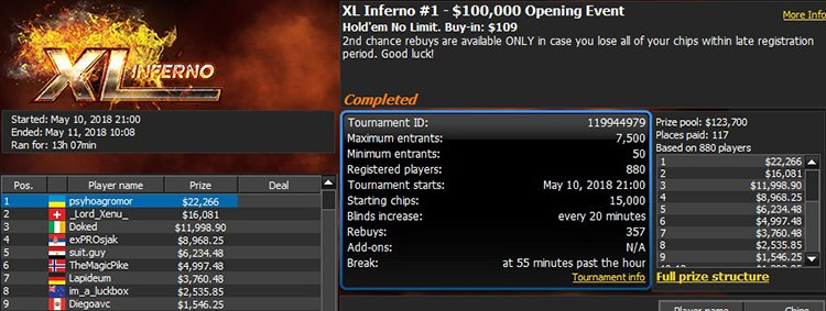 XL Inferno 1 - $100,000 Opening Event