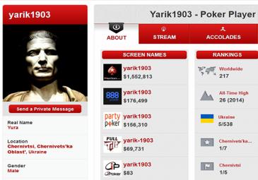 Yarik1903
