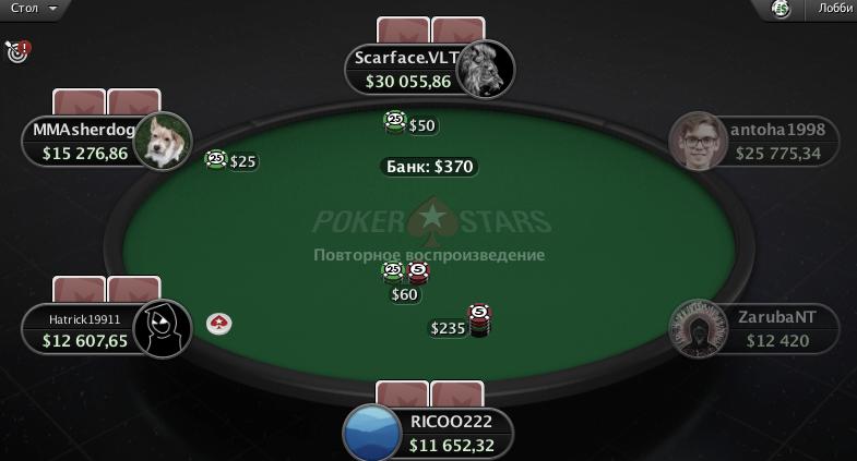 пот в покер онлайн