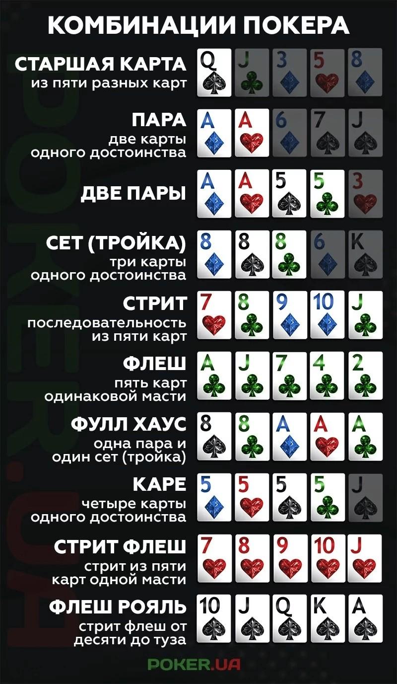 Можно ли выиграть в покер онлайн отзывы интернет казино играть онлайн без регистрации