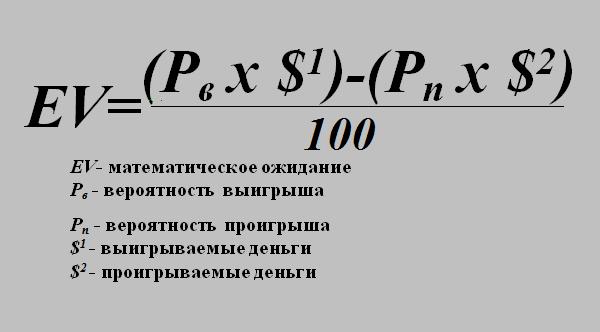 Формула математического ожидания в покере