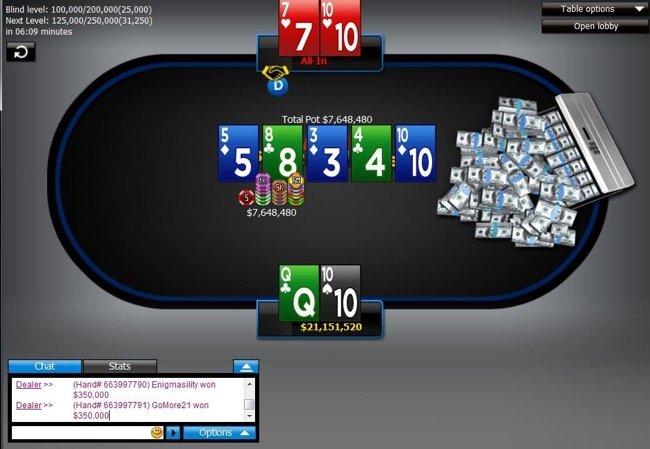 Покер обучение с нуля онлайн бесплатно играть онлайн игровые автоматы острова